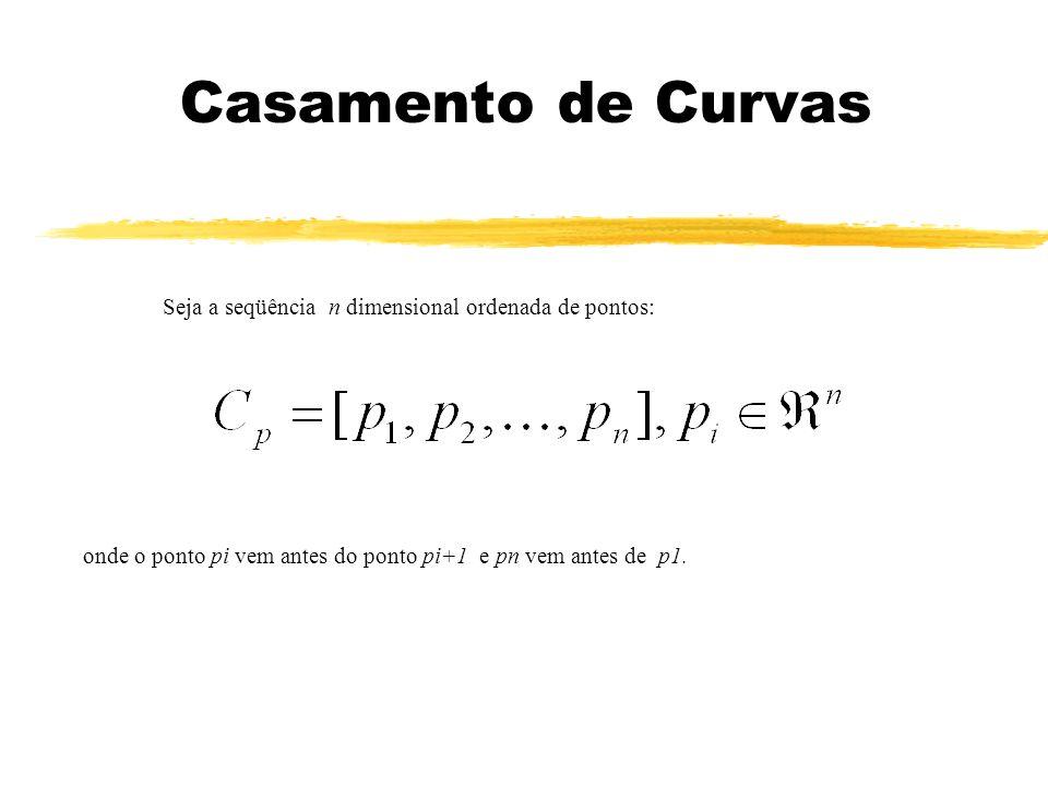 Casamento de Curvas Seja a seqüência n dimensional ordenada de pontos:
