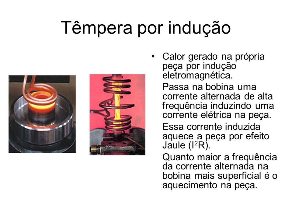 Têmpera por indução Calor gerado na própria peça por indução eletromagnética.