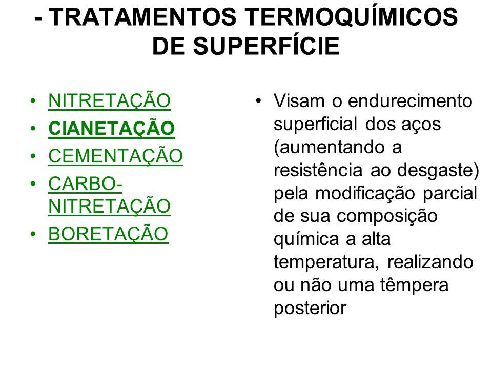 - TRATAMENTOS TERMOQUÍMICOS DE SUPERFÍCIE