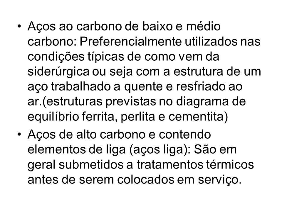 Aços ao carbono de baixo e médio carbono: Preferencialmente utilizados nas condições típicas de como vem da siderúrgica ou seja com a estrutura de um aço trabalhado a quente e resfriado ao ar.(estruturas previstas no diagrama de equilíbrio ferrita, perlita e cementita)