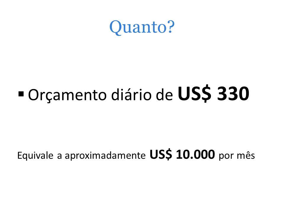 Orçamento diário de US$ 330