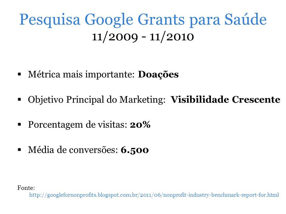 Pesquisa Google Grants para Saúde 11/2009 - 11/2010