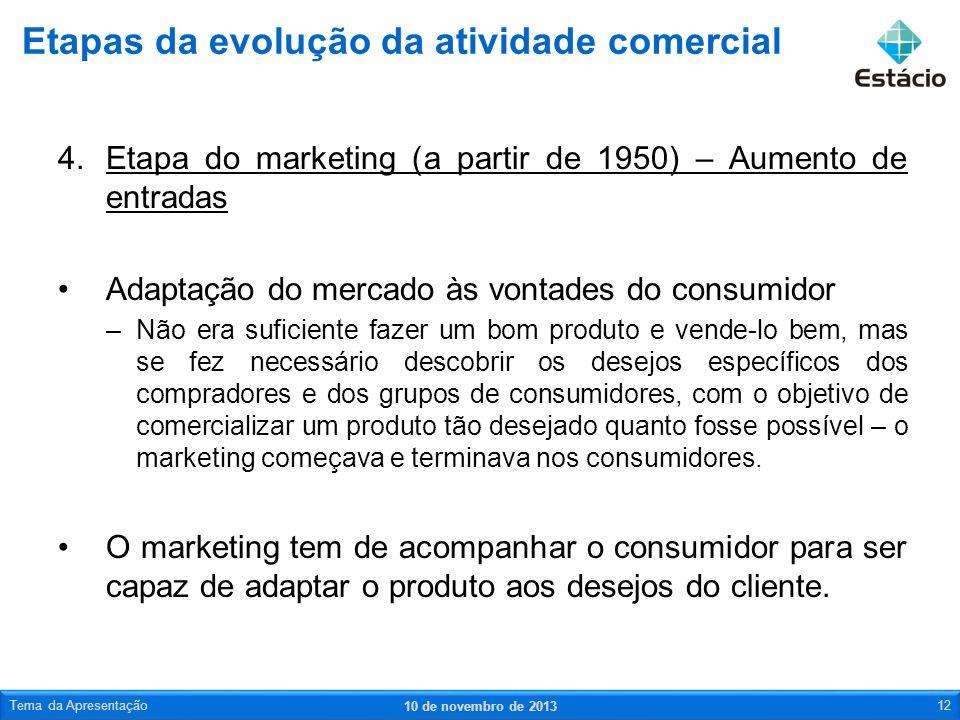 Etapas da evolução da atividade comercial