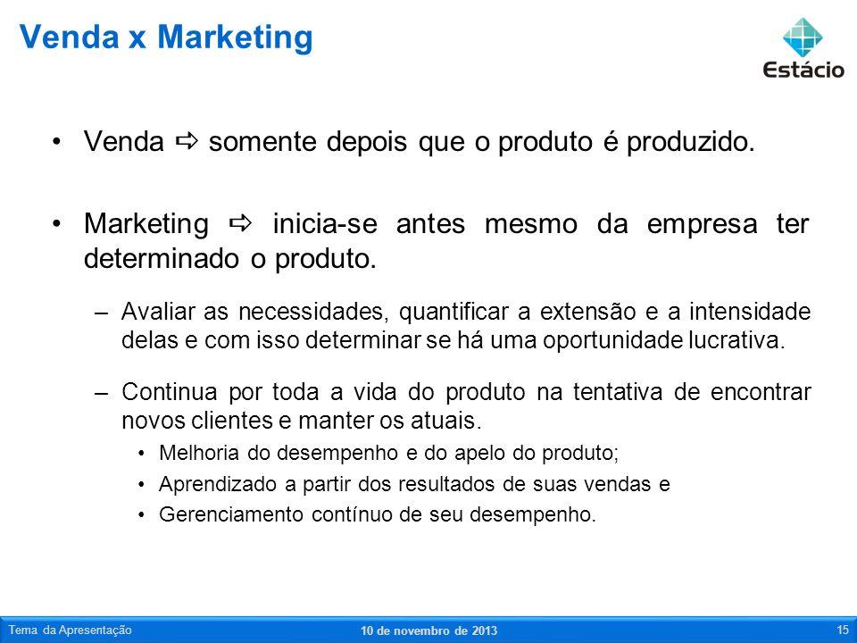 Venda x Marketing Venda  somente depois que o produto é produzido.