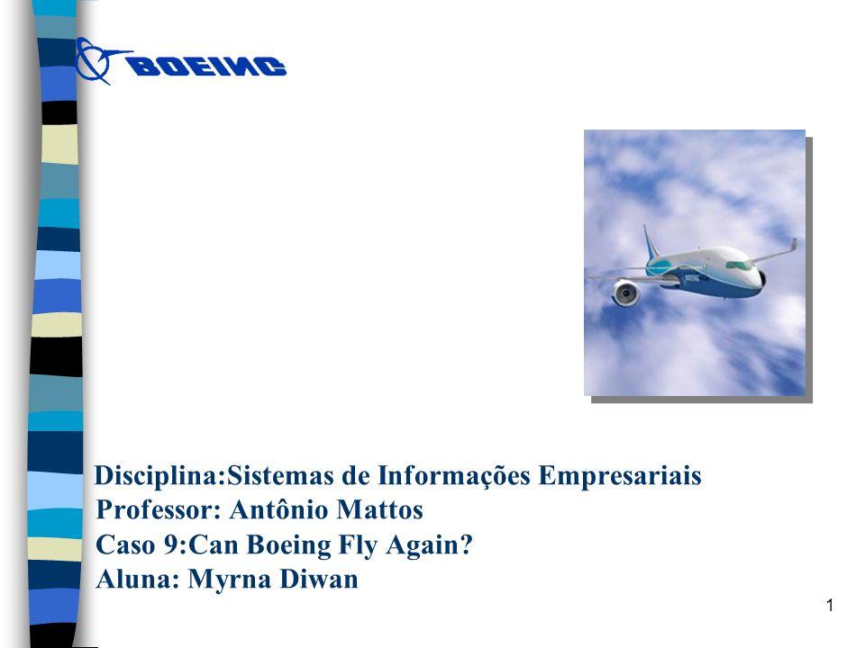 Disciplina:Sistemas de Informações Empresariais Professor: Antônio Mattos Caso 9:Can Boeing Fly Again.
