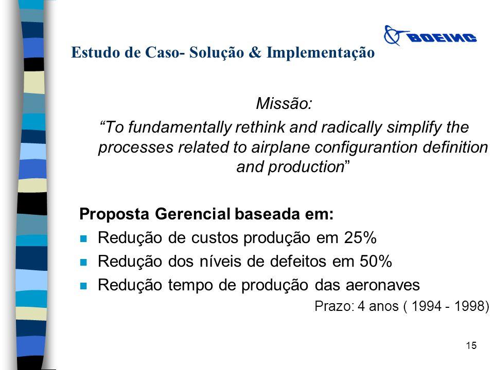 Estudo de Caso- Solução & Implementação