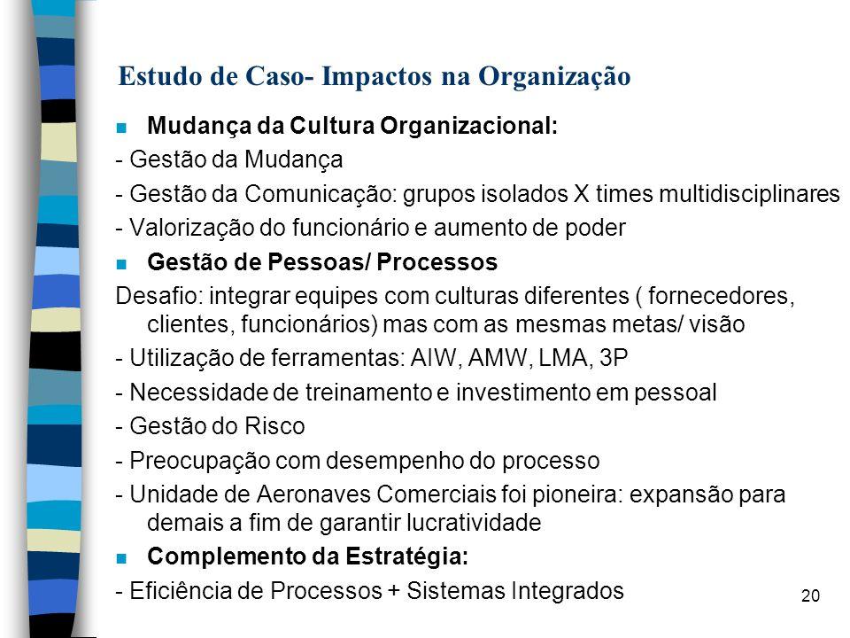 Estudo de Caso- Impactos na Organização