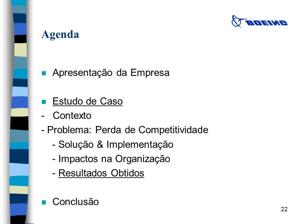 Agenda Apresentação da Empresa Estudo de Caso - Contexto