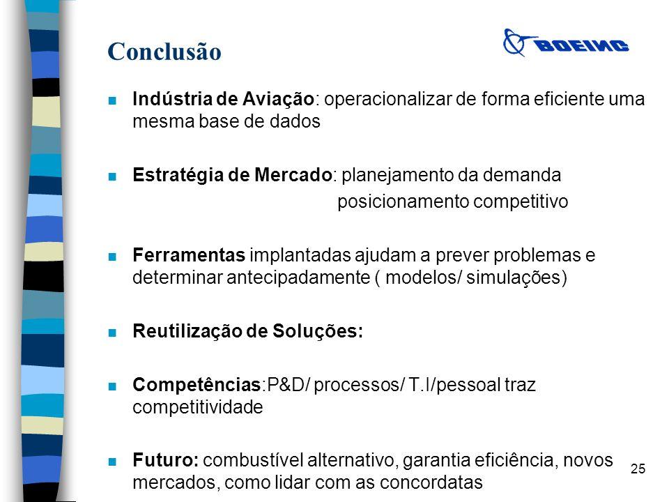 Conclusão Indústria de Aviação: operacionalizar de forma eficiente uma mesma base de dados. Estratégia de Mercado: planejamento da demanda.