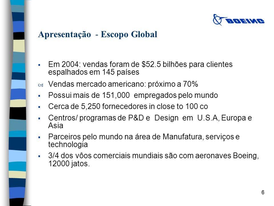 Apresentação - Escopo Global