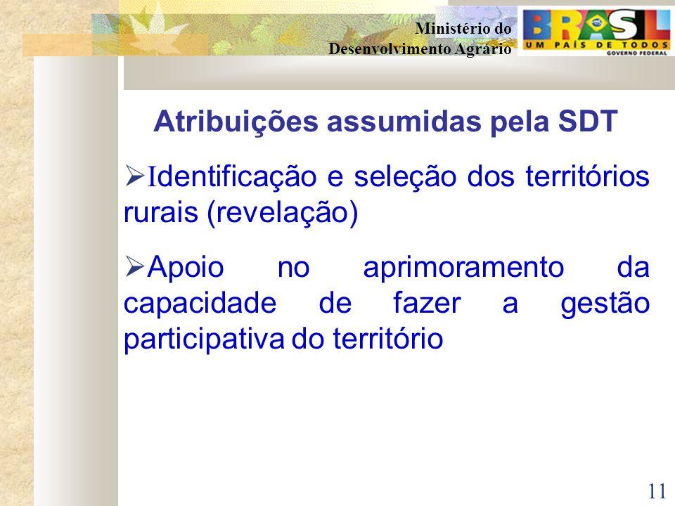 Atribuições assumidas pela SDT