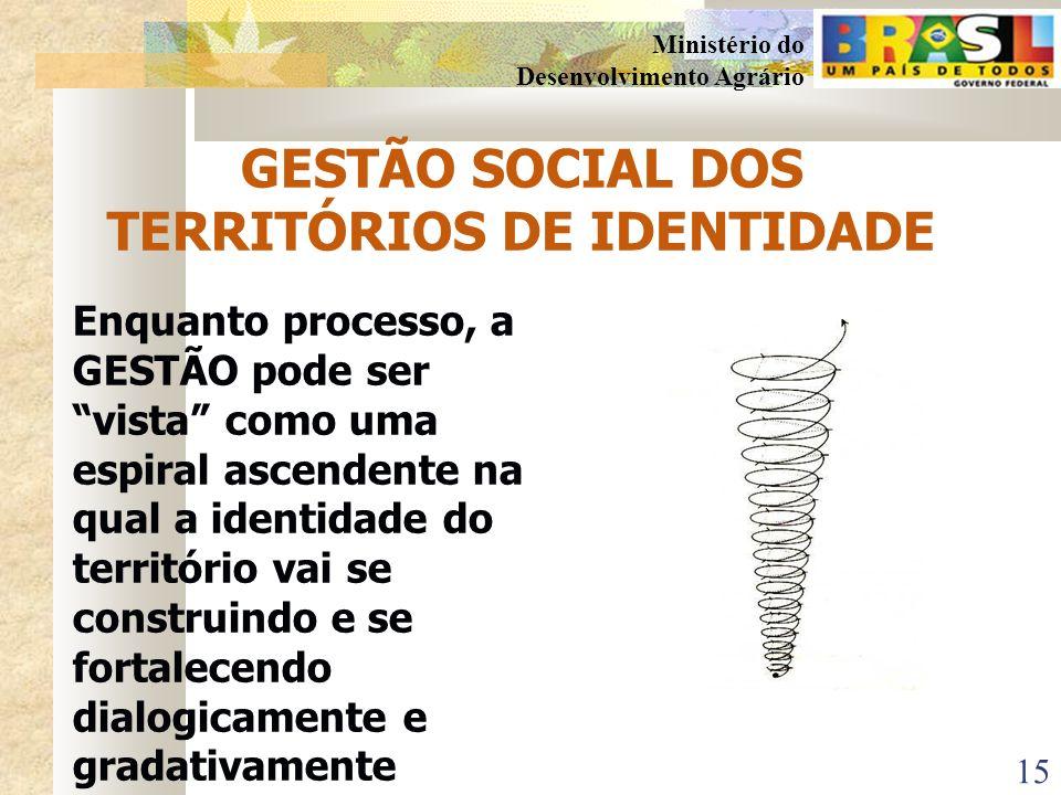 GESTÃO SOCIAL DOS TERRITÓRIOS DE IDENTIDADE