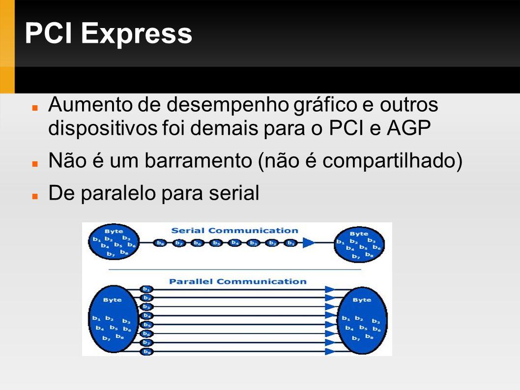 PCI Express Aumento de desempenho gráfico e outros dispositivos foi demais para o PCI e AGP. Não é um barramento (não é compartilhado)