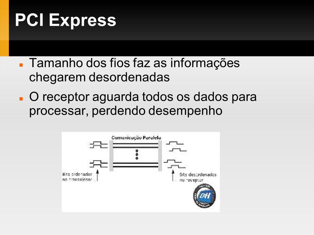 PCI Express Tamanho dos fios faz as informações chegarem desordenadas