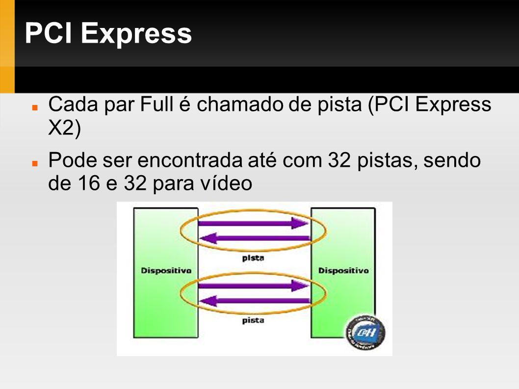 PCI Express Cada par Full é chamado de pista (PCI Express X2)