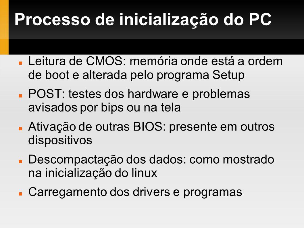 Processo de inicialização do PC