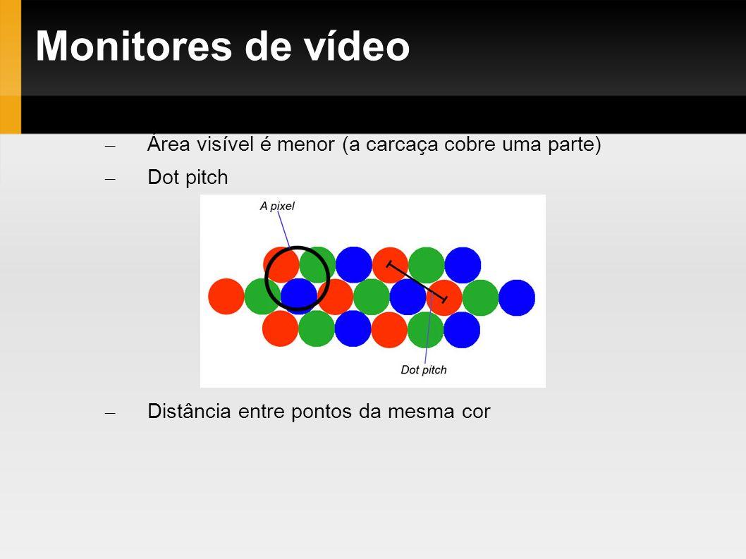 Monitores de vídeo Área visível é menor (a carcaça cobre uma parte)