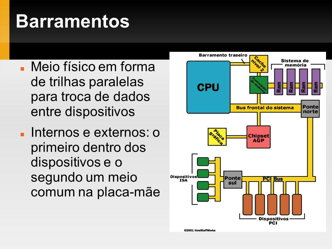 Barramentos Meio físico em forma de trilhas paralelas para troca de dados entre dispositivos.