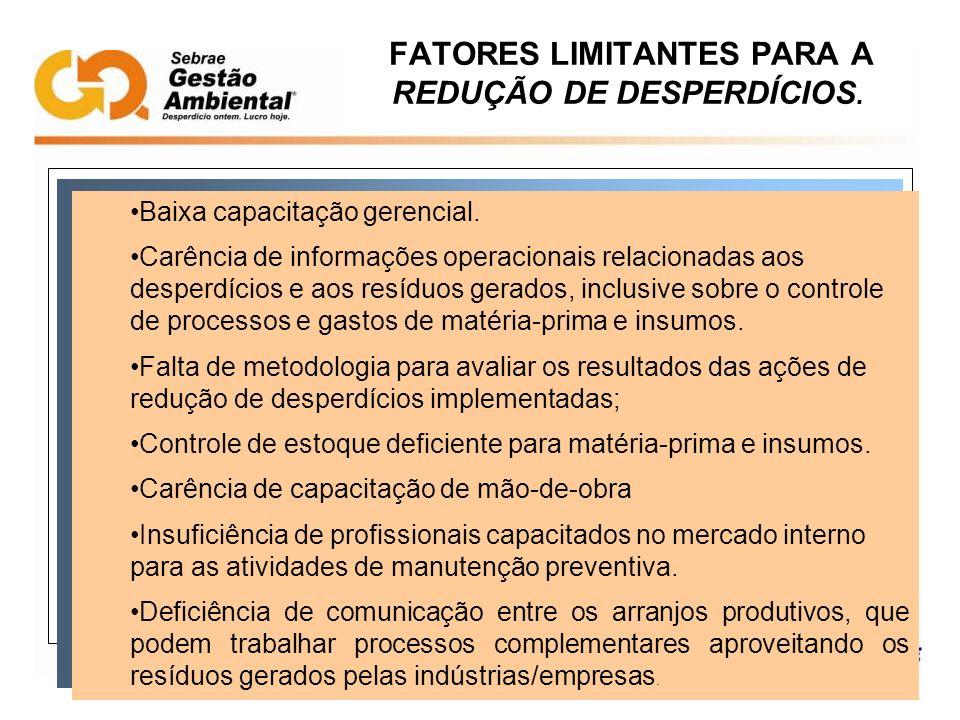FATORES LIMITANTES PARA A REDUÇÃO DE DESPERDÍCIOS.