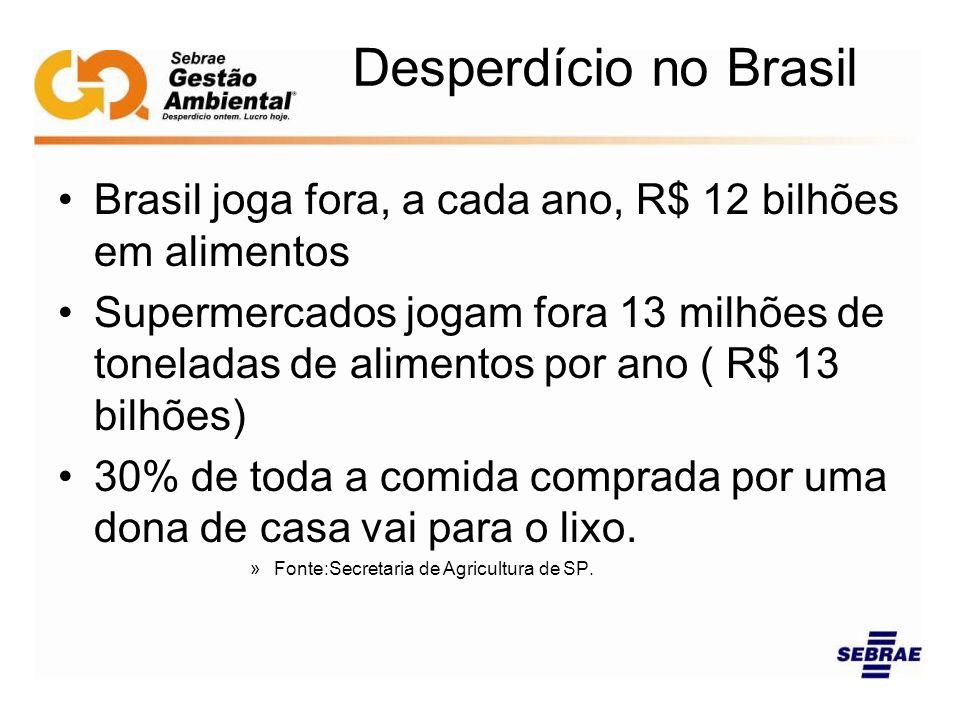 Desperdício no Brasil Brasil joga fora, a cada ano, R$ 12 bilhões em alimentos.