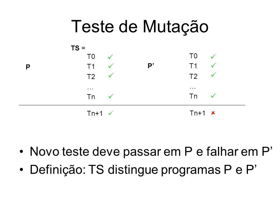Teste de Mutação Novo teste deve passar em P e falhar em P'