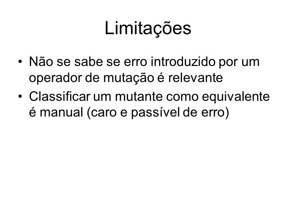 Limitações Não se sabe se erro introduzido por um operador de mutação é relevante.