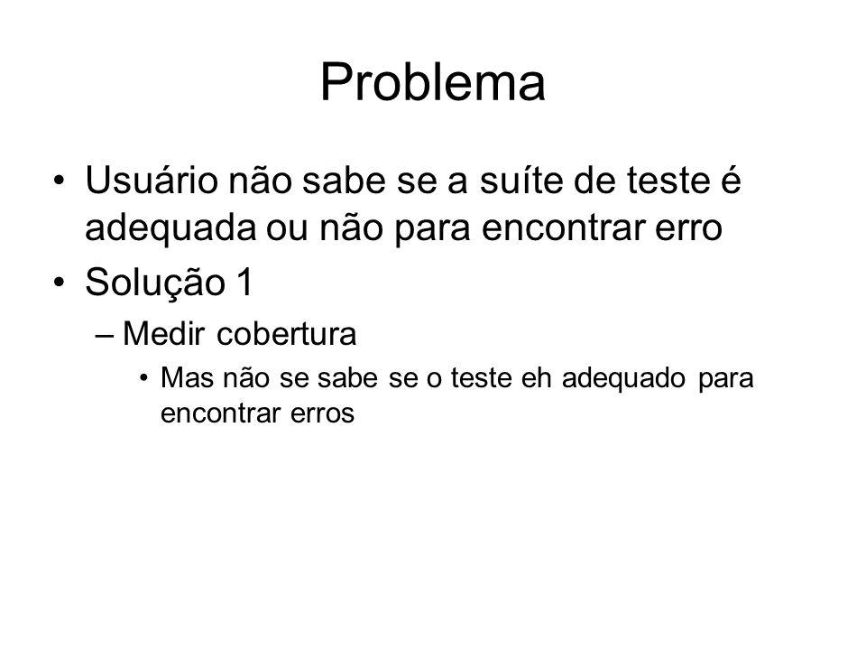 Problema Usuário não sabe se a suíte de teste é adequada ou não para encontrar erro. Solução 1. Medir cobertura.