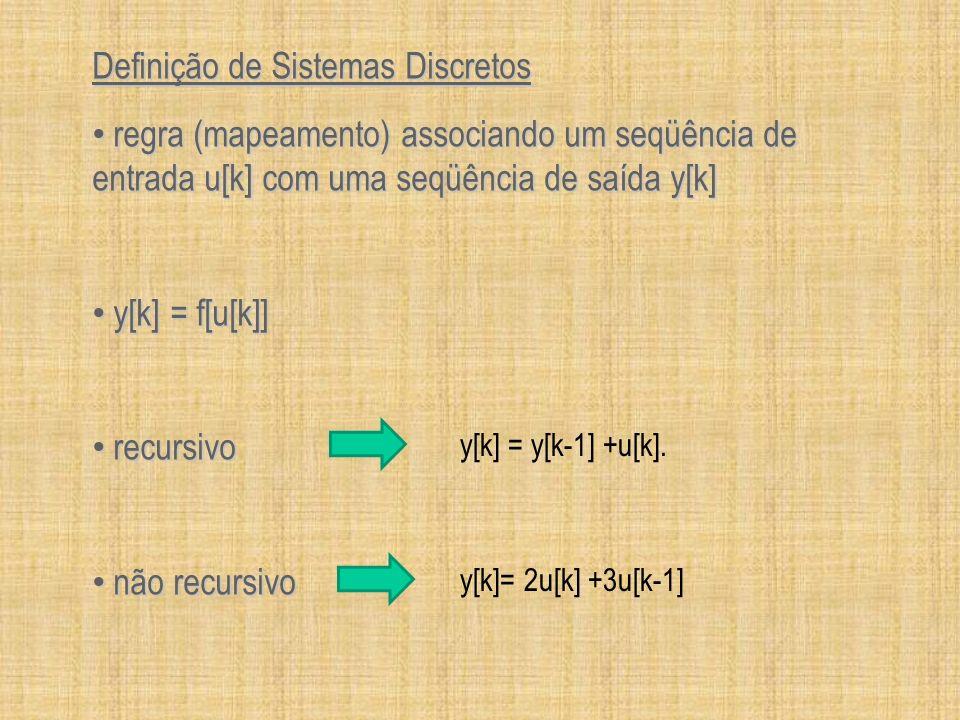 Definição de Sistemas Discretos