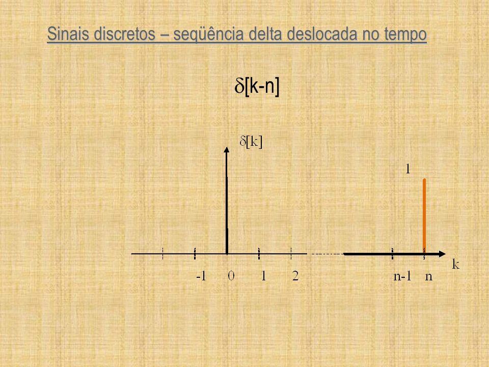 Sinais discretos – seqüência delta deslocada no tempo