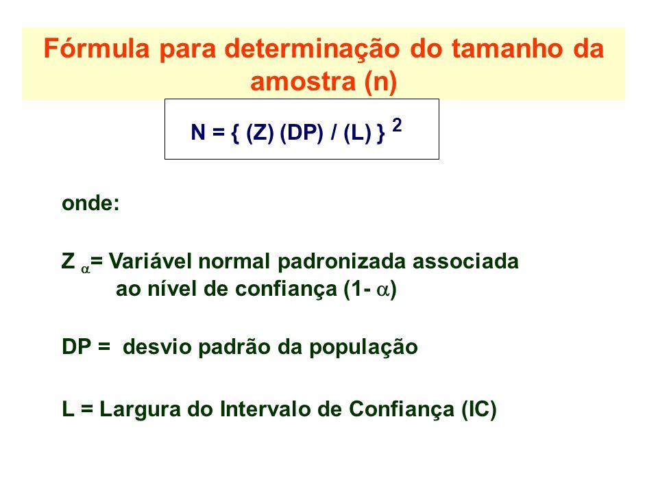 Fórmula para determinação do tamanho da amostra (n)