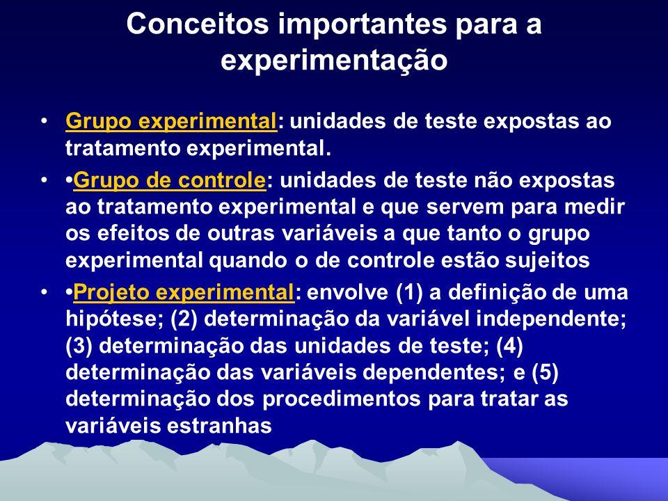 Conceitos importantes para a experimentação