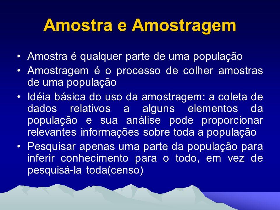 Amostra e Amostragem Amostra é qualquer parte de uma população