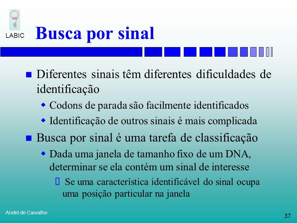 Busca por sinal Diferentes sinais têm diferentes dificuldades de identificação. Codons de parada são facilmente identificados.