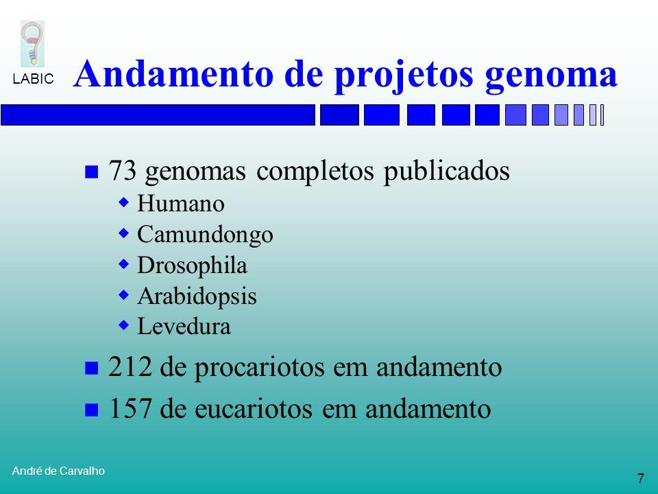 Andamento de projetos genoma
