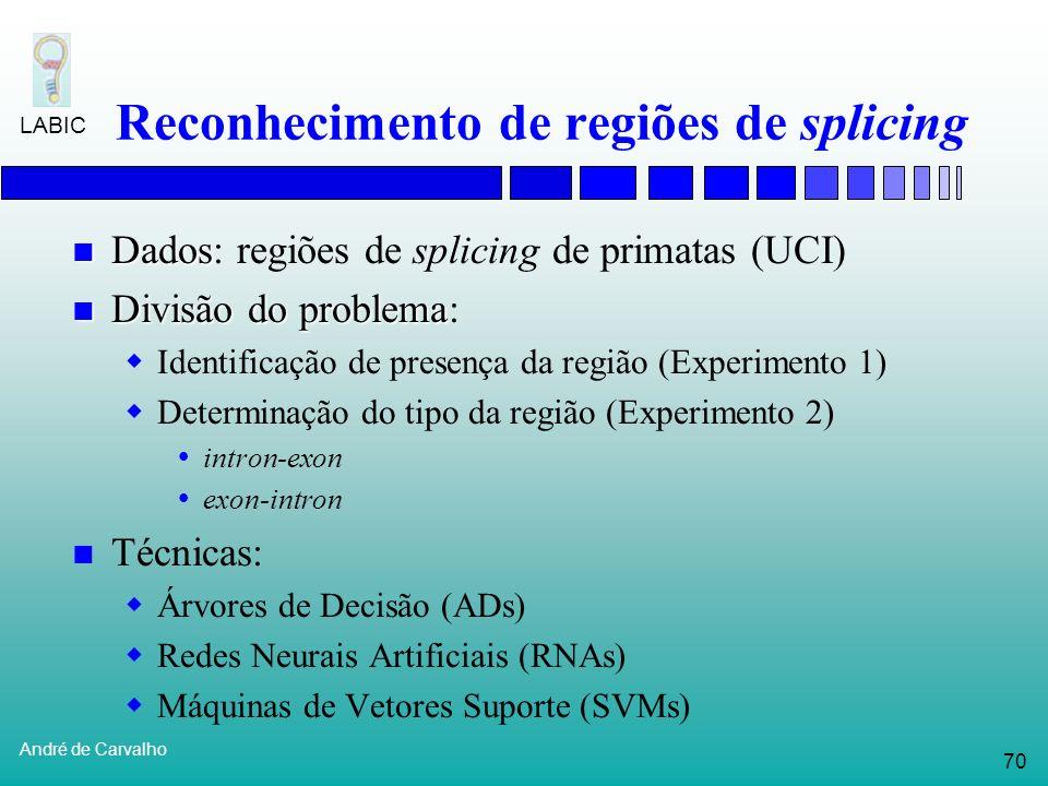 Reconhecimento de regiões de splicing