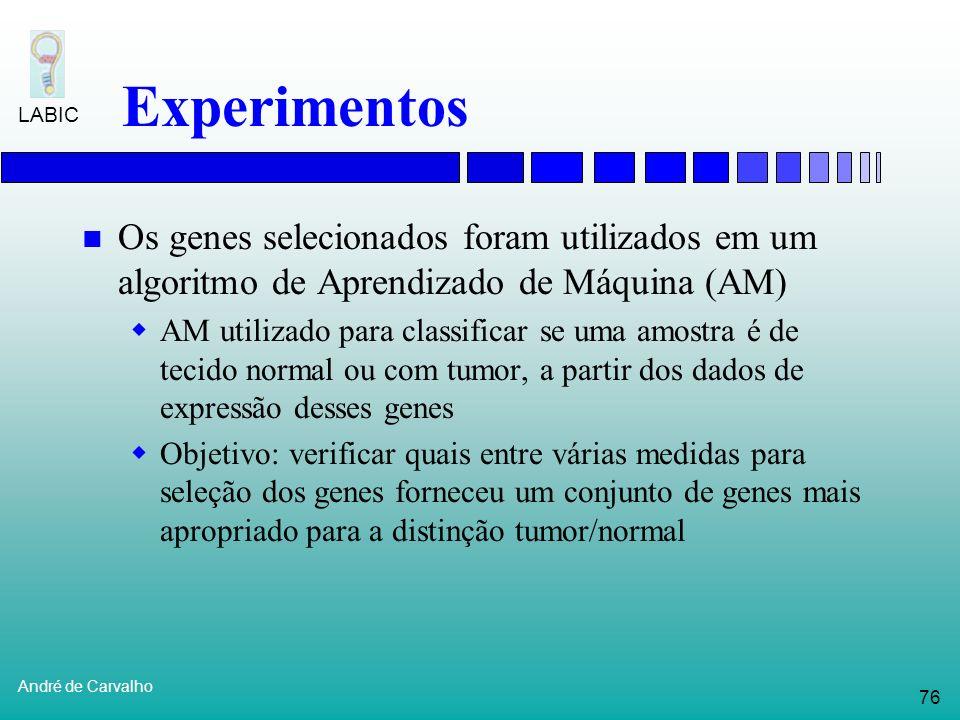 Experimentos Os genes selecionados foram utilizados em um algoritmo de Aprendizado de Máquina (AM)