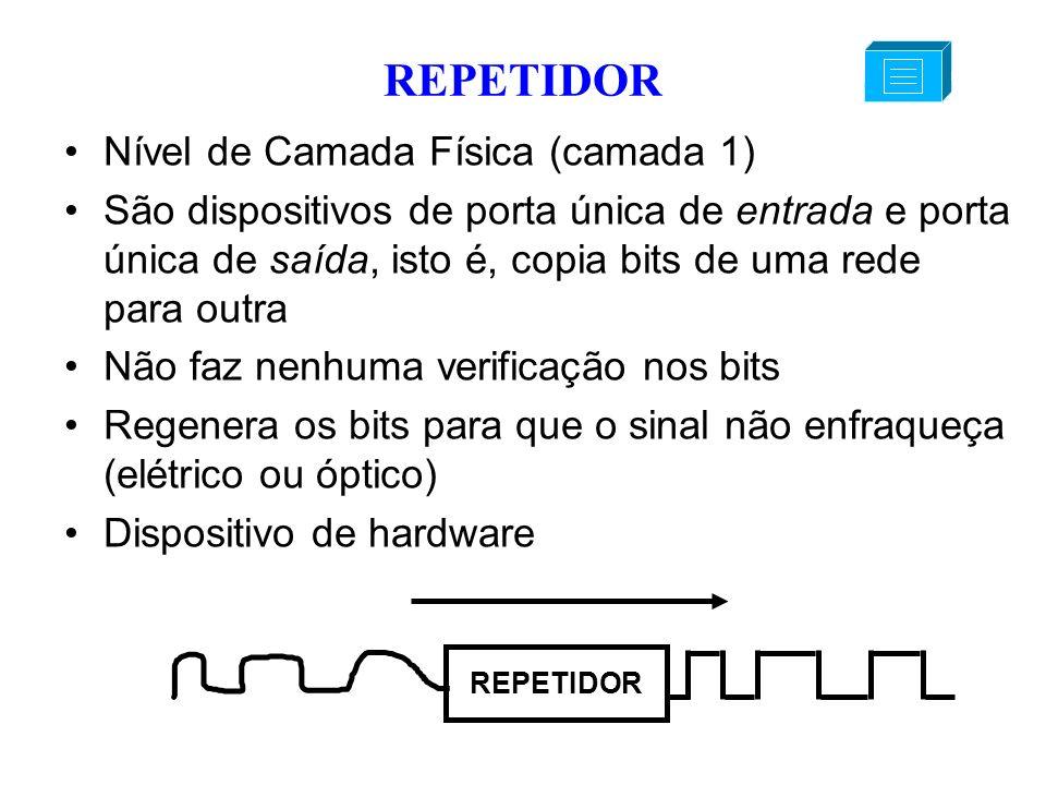 REPETIDOR Nível de Camada Física (camada 1)