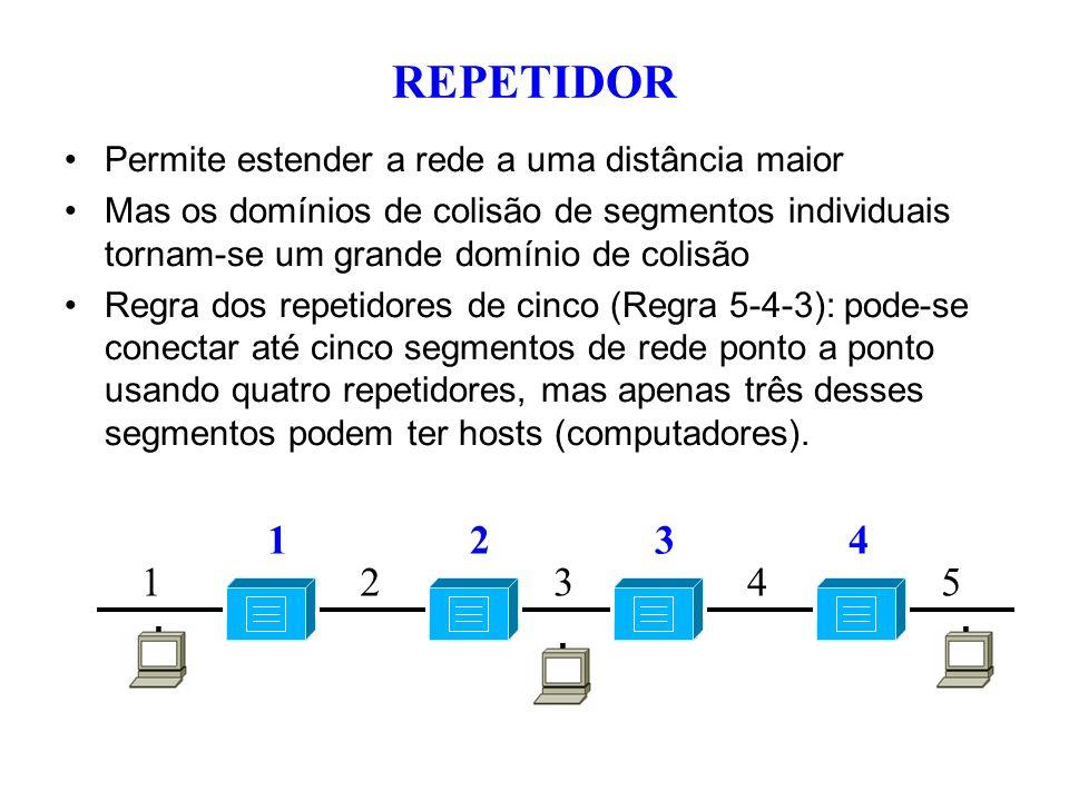 REPETIDOR 1 2 3 4 5 Permite estender a rede a uma distância maior