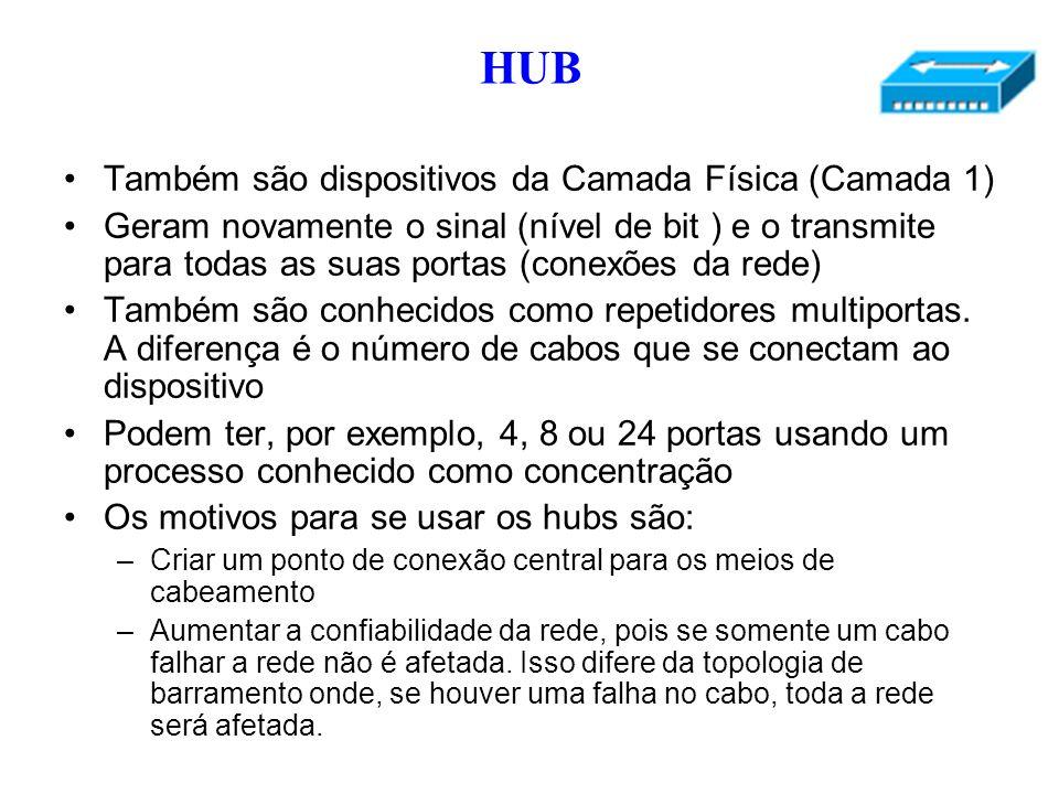 HUB Também são dispositivos da Camada Física (Camada 1)