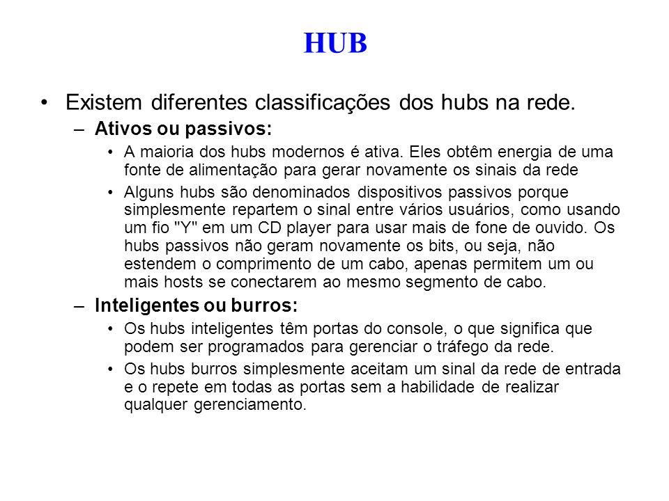 HUB Existem diferentes classificações dos hubs na rede.