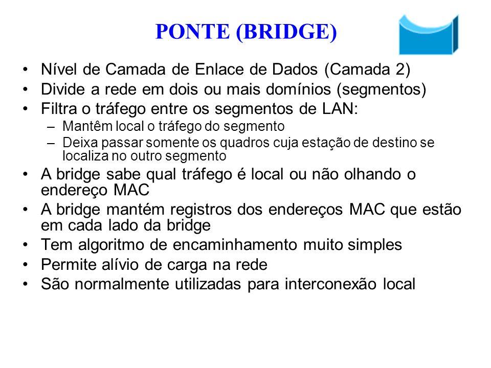 PONTE (BRIDGE) Nível de Camada de Enlace de Dados (Camada 2)