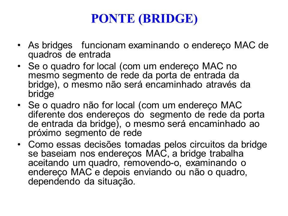 PONTE (BRIDGE) As bridges funcionam examinando o endereço MAC de quadros de entrada.