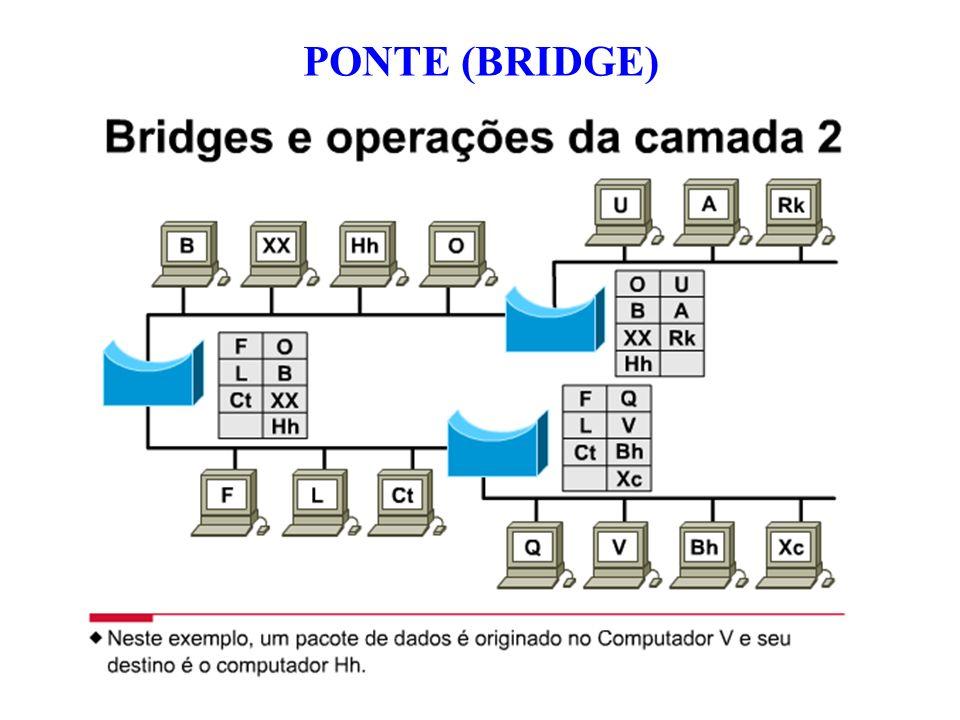 PONTE (BRIDGE)