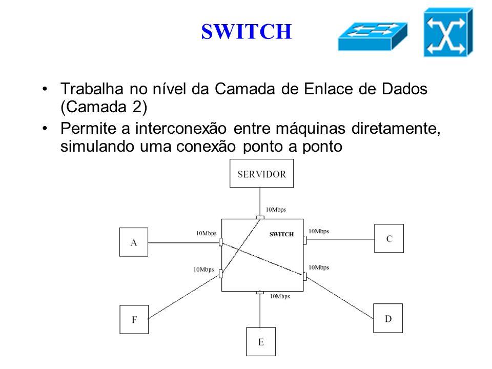 SWITCH Trabalha no nível da Camada de Enlace de Dados (Camada 2)