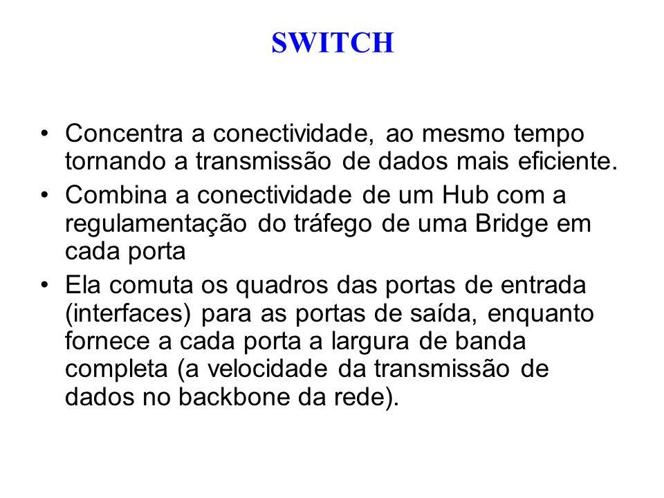 SWITCH Concentra a conectividade, ao mesmo tempo tornando a transmissão de dados mais eficiente.