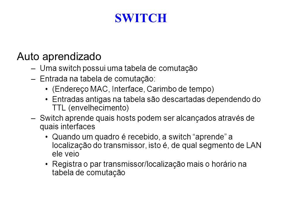 SWITCH Auto aprendizado Uma switch possui uma tabela de comutação