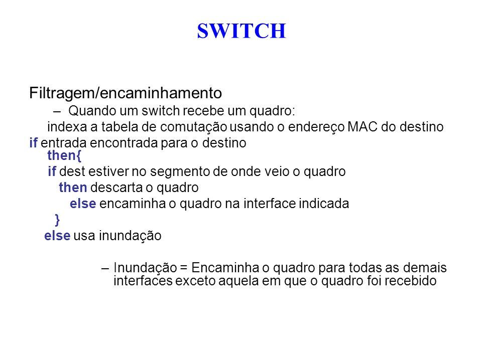 SWITCH Filtragem/encaminhamento Quando um switch recebe um quadro: