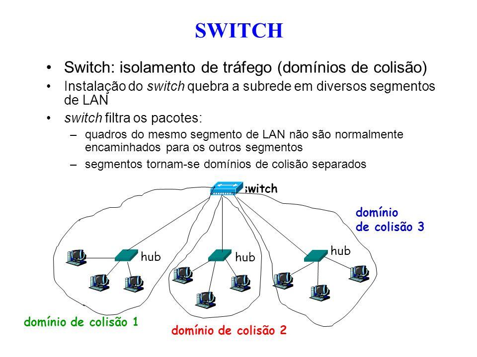 SWITCH Switch: isolamento de tráfego (domínios de colisão)
