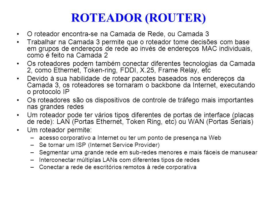 ROTEADOR (ROUTER) O roteador encontra-se na Camada de Rede, ou Camada 3.