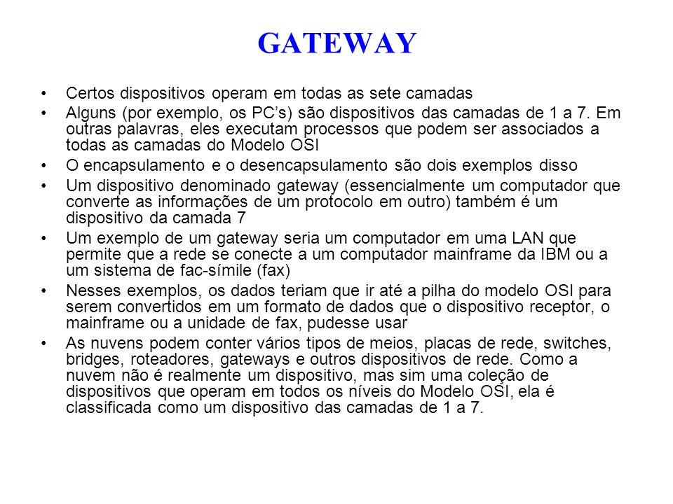 GATEWAY Certos dispositivos operam em todas as sete camadas